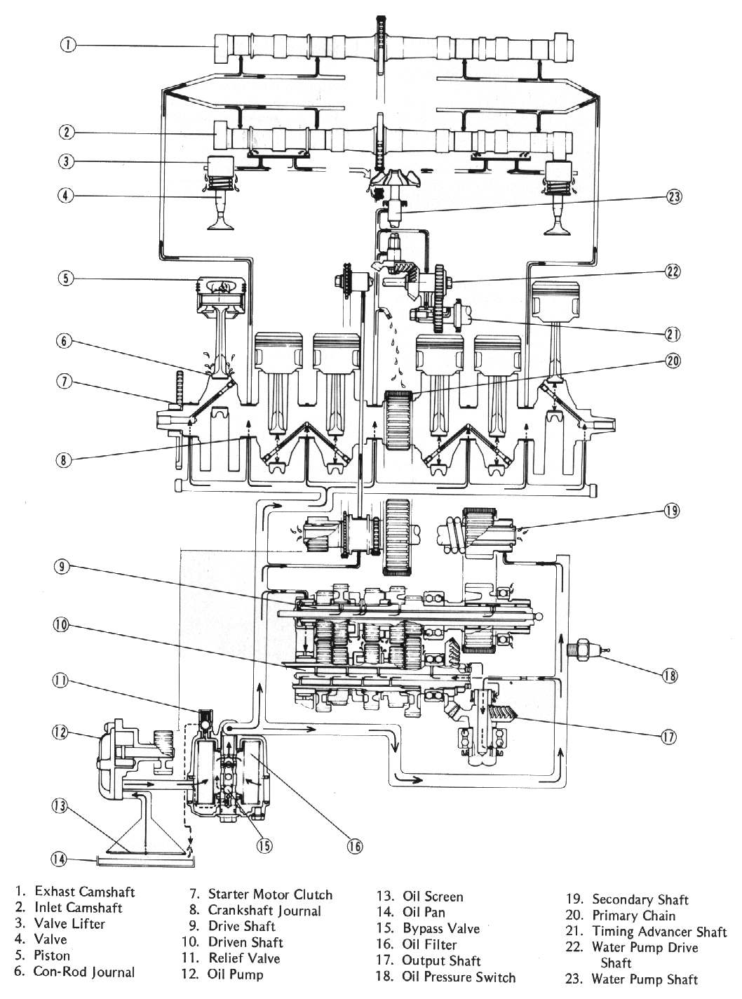 diagram of a balancer on a 1991 ford mustang 4 cylender